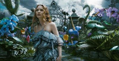 Комплекс Алисы в стране чудес