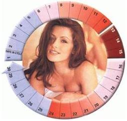 Календарный метод контрацепции